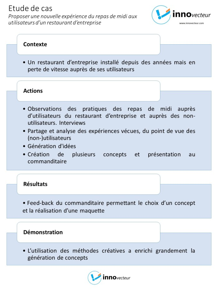 Case-study-design-thinking